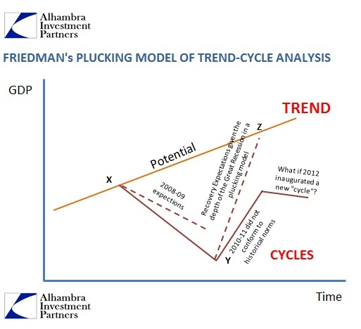ABOOK Aug 2014 Absence of Contraction US Pluck