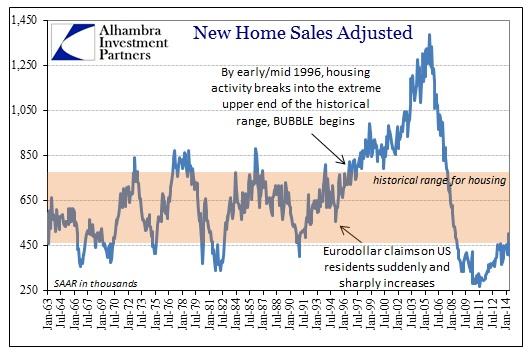 ABOOK Aug 2014 Bubbles Housing