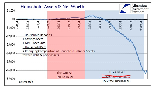 ABOOK Aug 2014 Bubbles L Net Worth Poverty