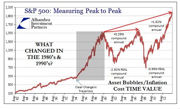 ABOOK Aug 2014 Bubbles Peak to Peak