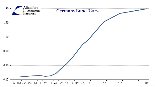 ABOOK Aug 2014 Europe German Curve