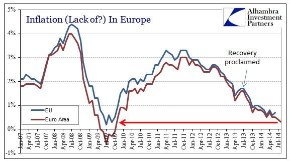 ABOOK Aug 2014 Europe Inflation