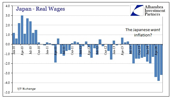 ABOOK Aug 2014 Japan HH Real Wages