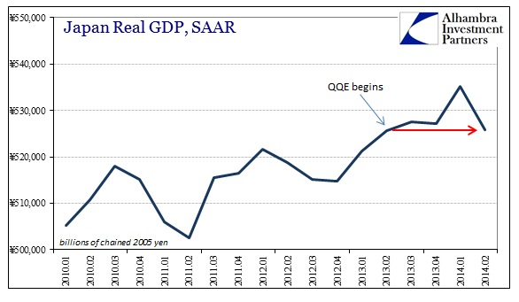 ABOOK Aug 2014 Japan Real GDP