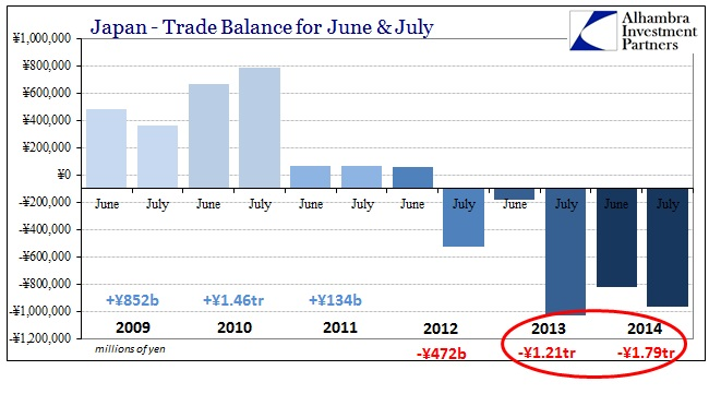 ABOOK Aug 2014 Japan Trade Deficit July