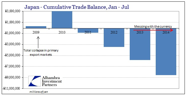 ABOOK Aug 2014 Japan Trade Deficit Yearly