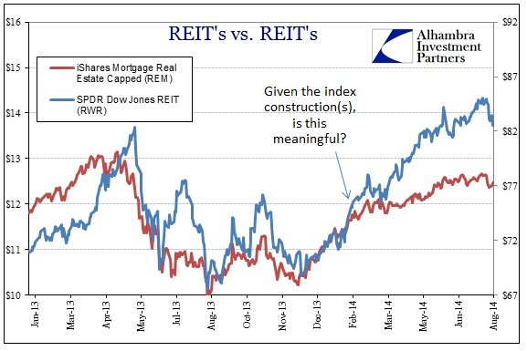 ABOOK Aug 2014 Leverage Loans REITs