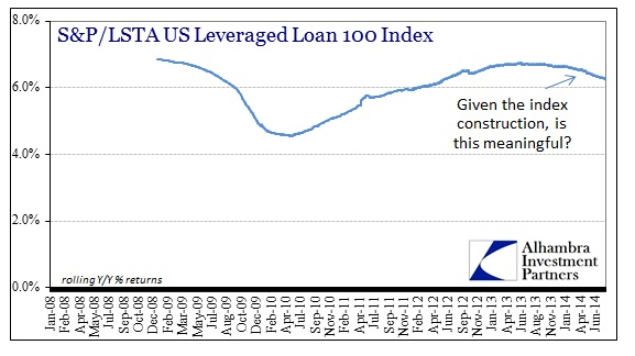 ABOOK Aug 2014 Leverage Loans Rolling YY
