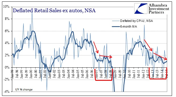 ABOOK Aug 2014 Real Retail CPI