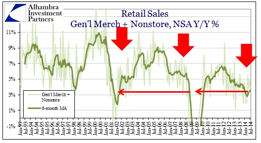 ABOOK Aug 2014 Retail Sales nonstore