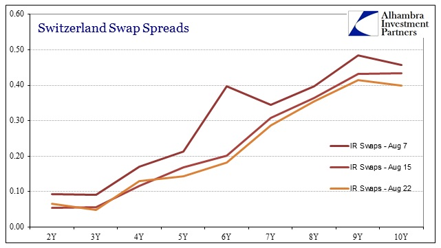 ABOOK Aug 2014 Safety Swiss Spreads