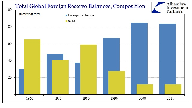 ABOOK Sept 2014 Brazil Global Reserves