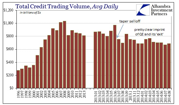 ABOOK Sept 2014 Credit Liquidity Trade Volume Total