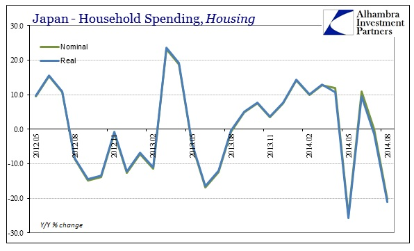ABOOK Sept 2014 Japan HH Spending Housing