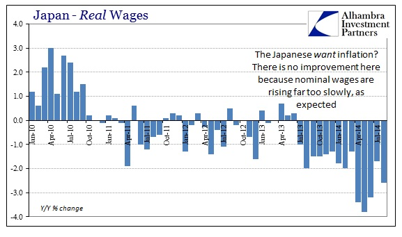 ABOOK Sept 2014 Japan Real Wages