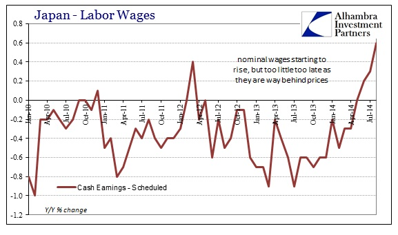 ABOOK Sept 2014 Japan Reg Wages