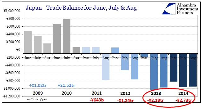 ABOOK Sept 2014 Japan Trade Deficit Jun Aug