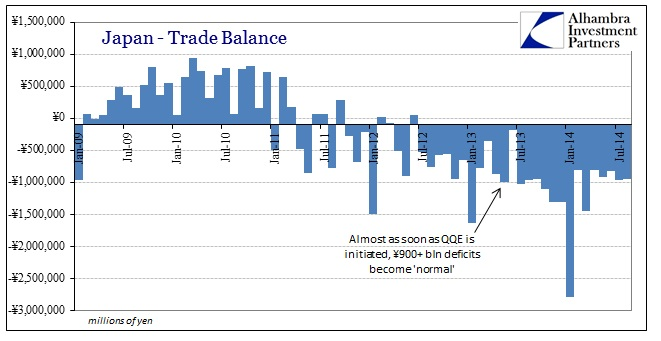 ABOOK Sept 2014 Japan Trade Deficit