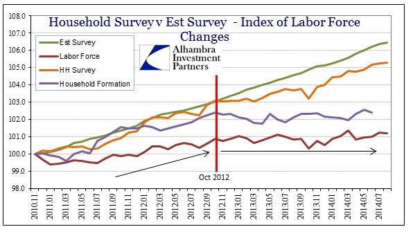 ABOOK Sept 2014 Payrolls All Four Index
