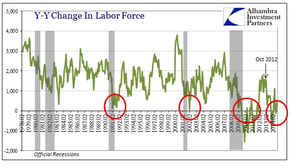 ABOOK Sept 2014 Payrolls LF Nominal
