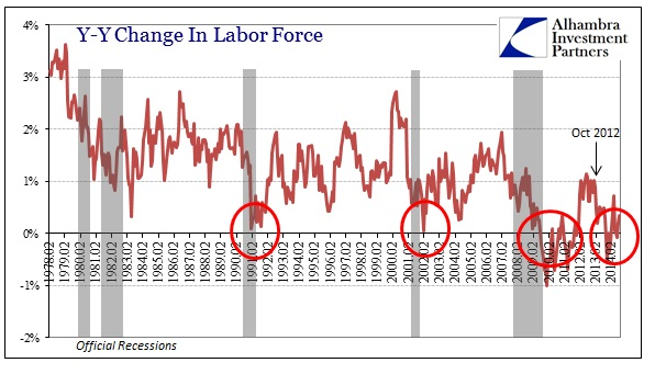 ABOOK Sept 2014 Payrolls LF Percent
