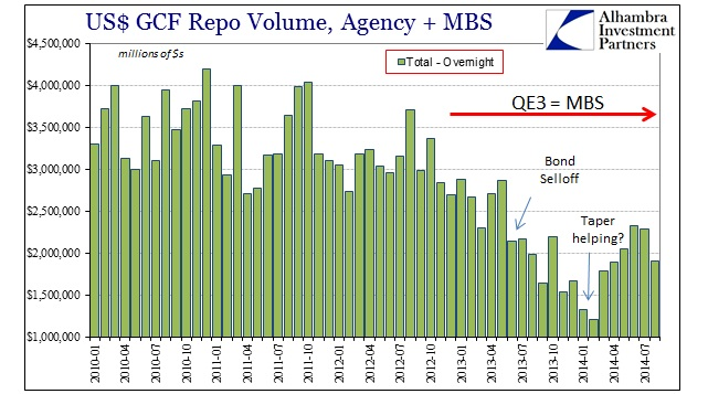 ABOOK Sept 2014 RepoQE MBS Volume