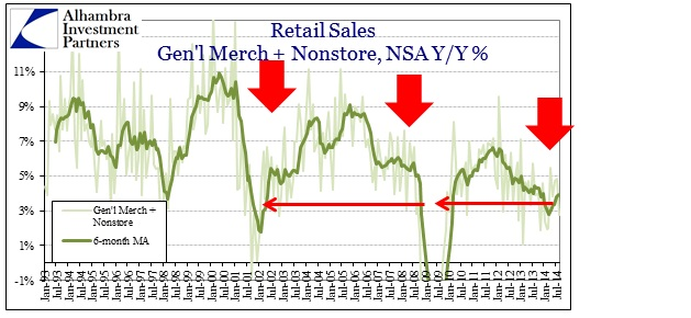 ABOOK Sept 2014 Retail Sales Nonstore