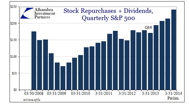 ABOOK Sept 2014 Valuations Buybacks Dividends