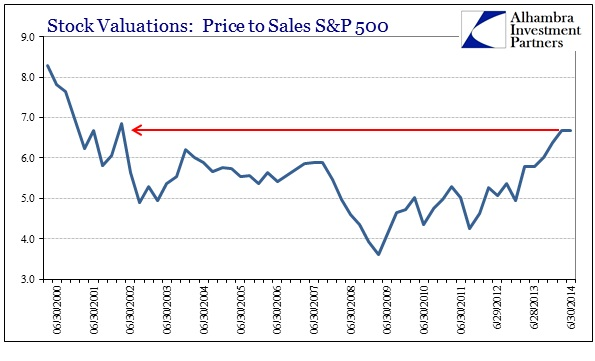 ABOOK Sept 2014 Valuations Price to Sales