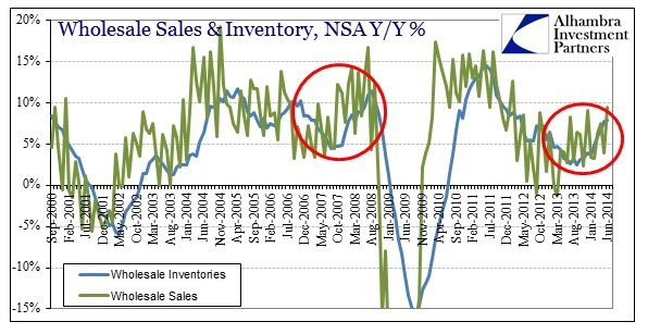 ABOOK Sept 2014 Wholesale Sales Inv
