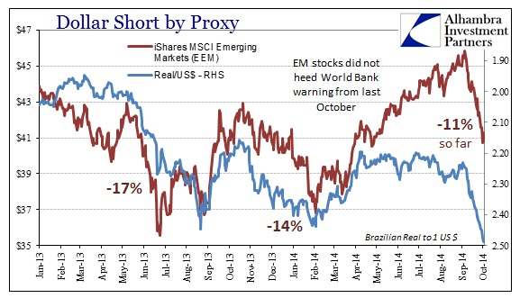 ABOOK Oct 2014 Dollar Short Real EEM2