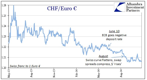 ABOOK Oct 2014 Europe Credit CHF