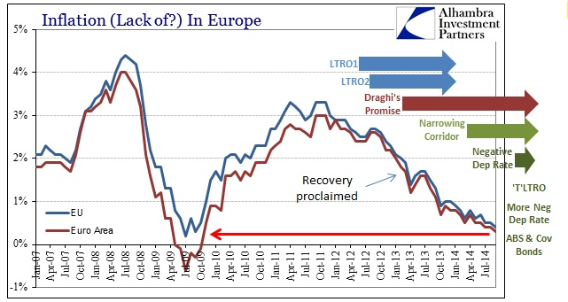 ABOOK Oct 2014 Europe Credit Inflation