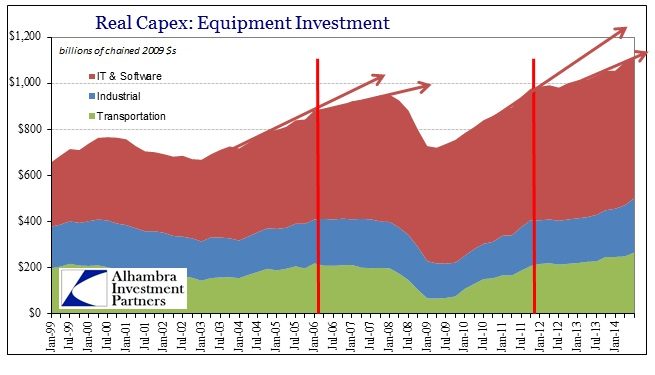 ABOOK Oct 2014 GDP Capex