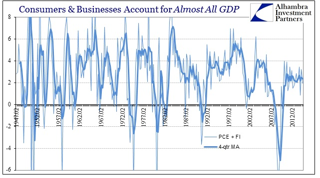 ABOOK Oct 2014 GDP PCE FI Long