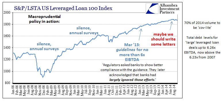 ABOOK Oct 2014 Lev Loans Index