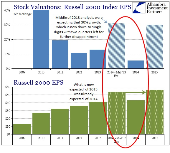 ABOOK Oct 2014 Russell EPS Change