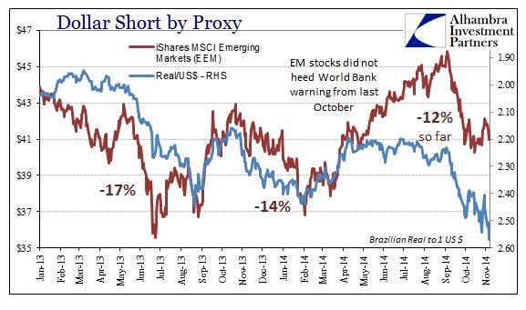 ABOOK Nov 2014 Global Gold Brazil EEM Longer