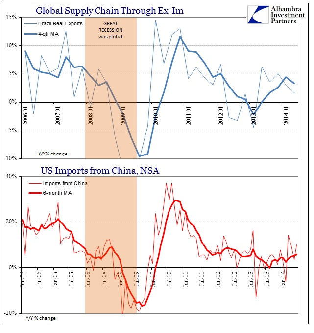 ABOOK Nov 2014 Global Gold Brazil Exports China Exports