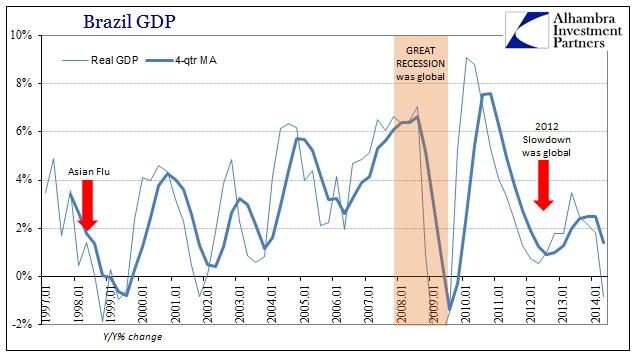ABOOK Nov 2014 Global Gold Brazil GDP