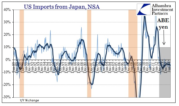ABOOK Nov 2014 Japan US Imports