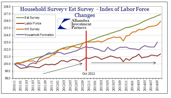 ABOOK Nov 2014 Payrolls Oct 2012