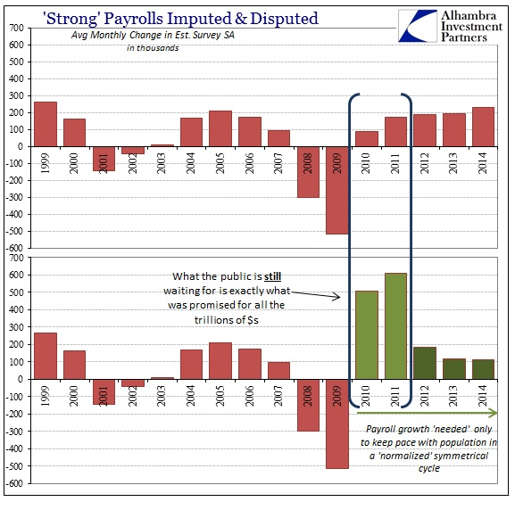 ABOOK Nov 2014 Payrolls WH Spin 3