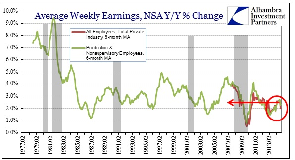 ABOOK Nov 2014 Payrolls Wages