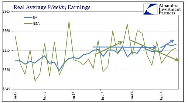 ABOOK Nov 2014 Payrolls Weekly Earns