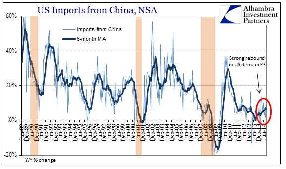 ABOOK Oct 2014 Global Trade US Imports China
