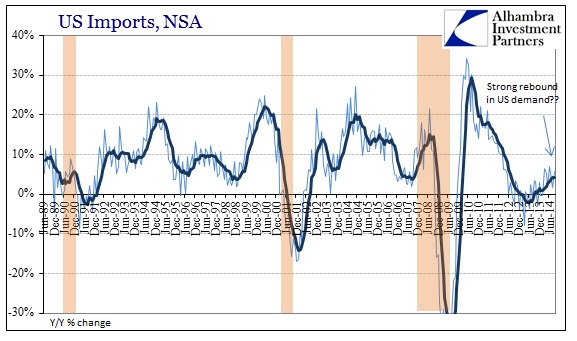 ABOOK Oct 2014 Global Trade US Imports