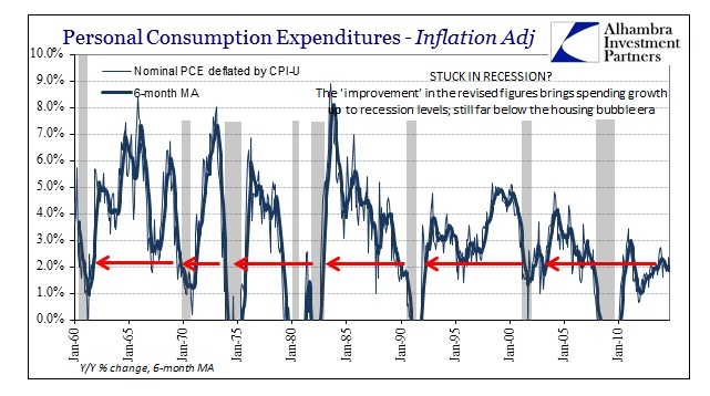 ABOOK Oct 2014 PCE Income PCE CPI