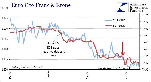 ABOOK Dec 2014 Big Credit Moves franc krone