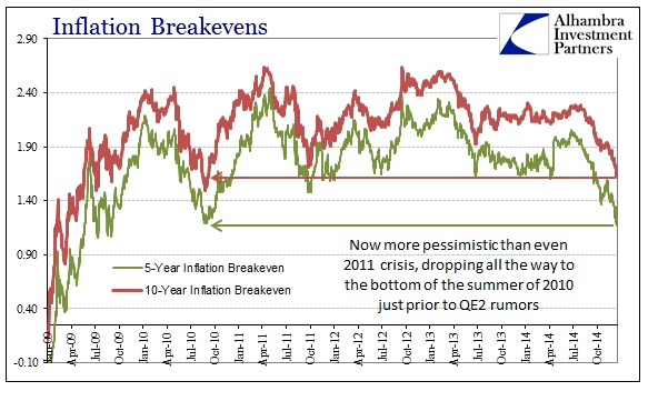ABOOK Dec 2014 Considerable Period Breakevens Longer